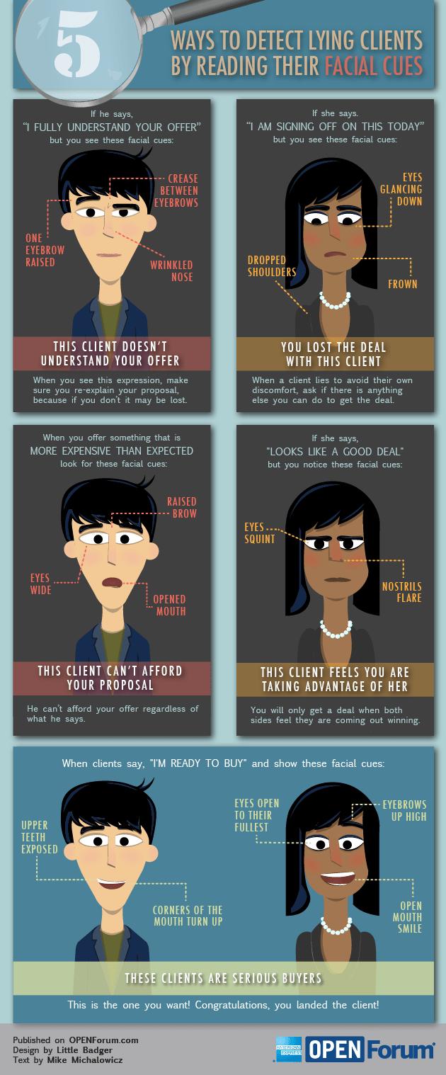 Detecta clientes mentirosos por los gestos de la cara