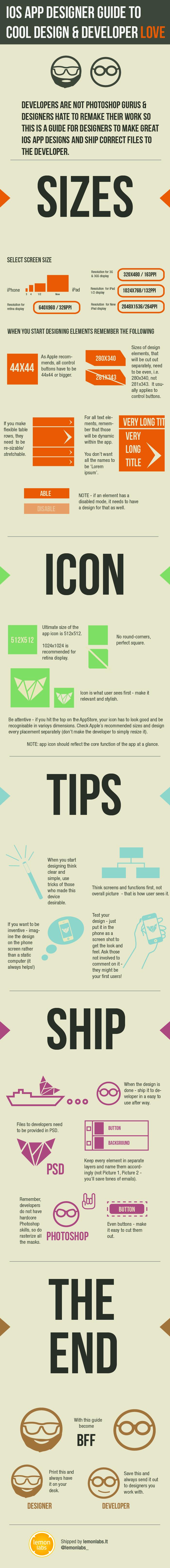 Guía para diseñar APPs para IOS