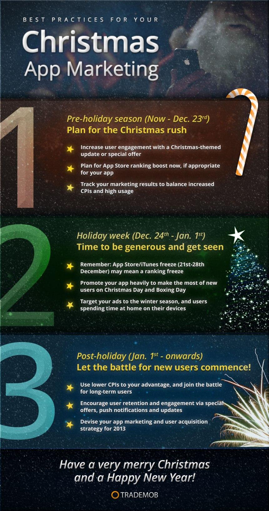 Promociona tu APP en Navidad