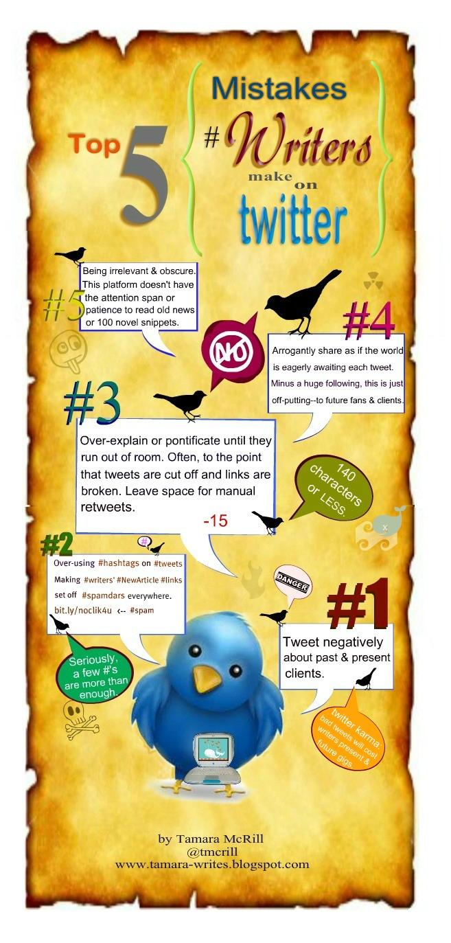 5 errores a la hora de escribir en Twitter