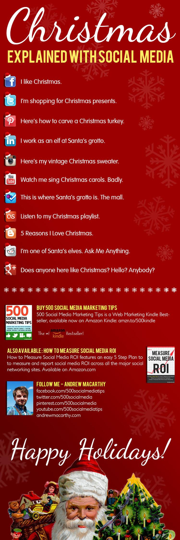 Las Navidades explicadas con Social Media