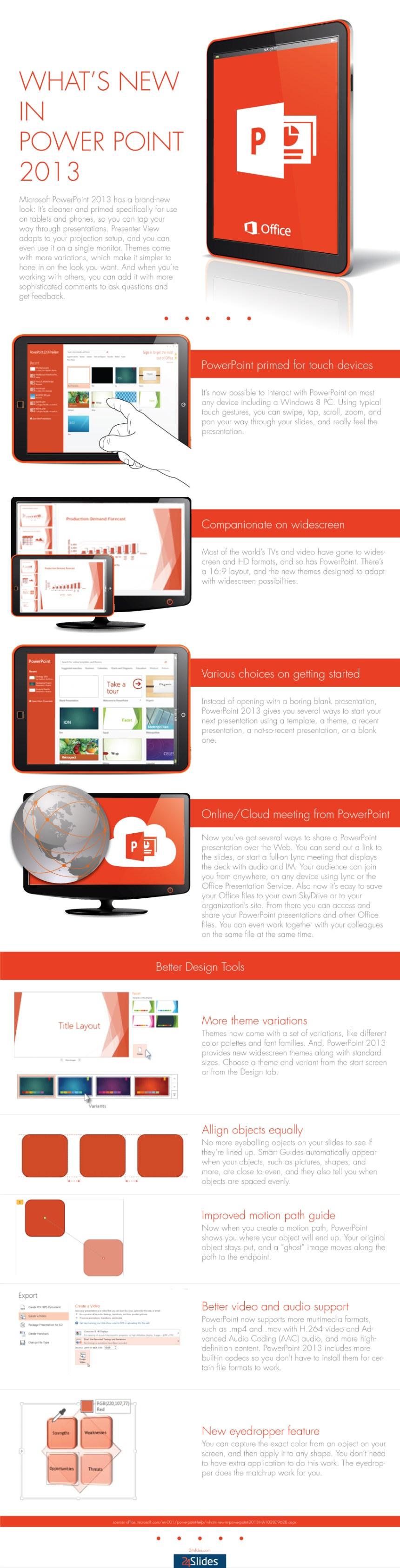 Novedades PowerPoint 2013