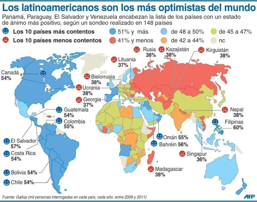 Los países más y menos optimistas del Mundo