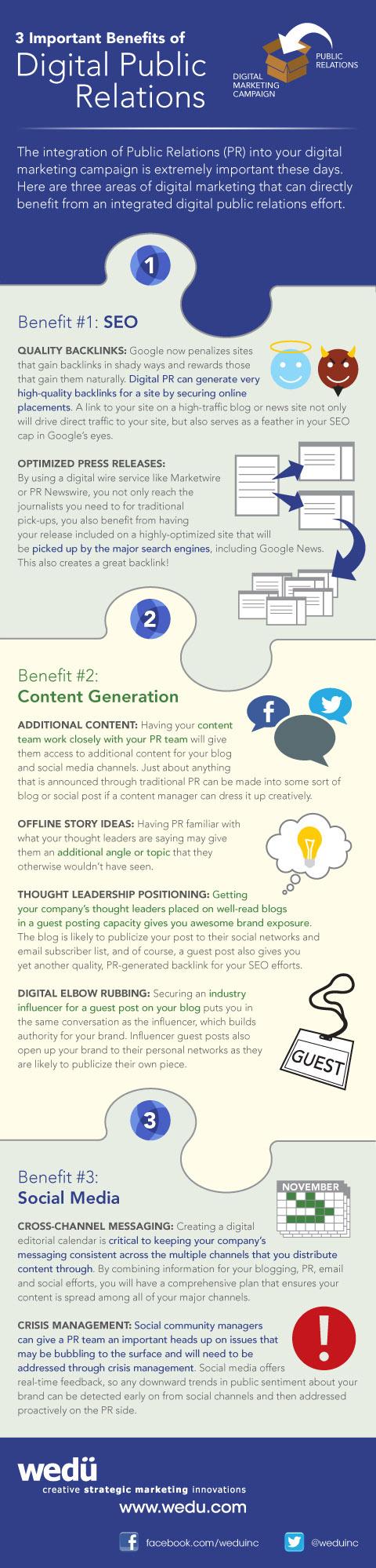 3 beneficios de las Relaciones Públicas Digitales