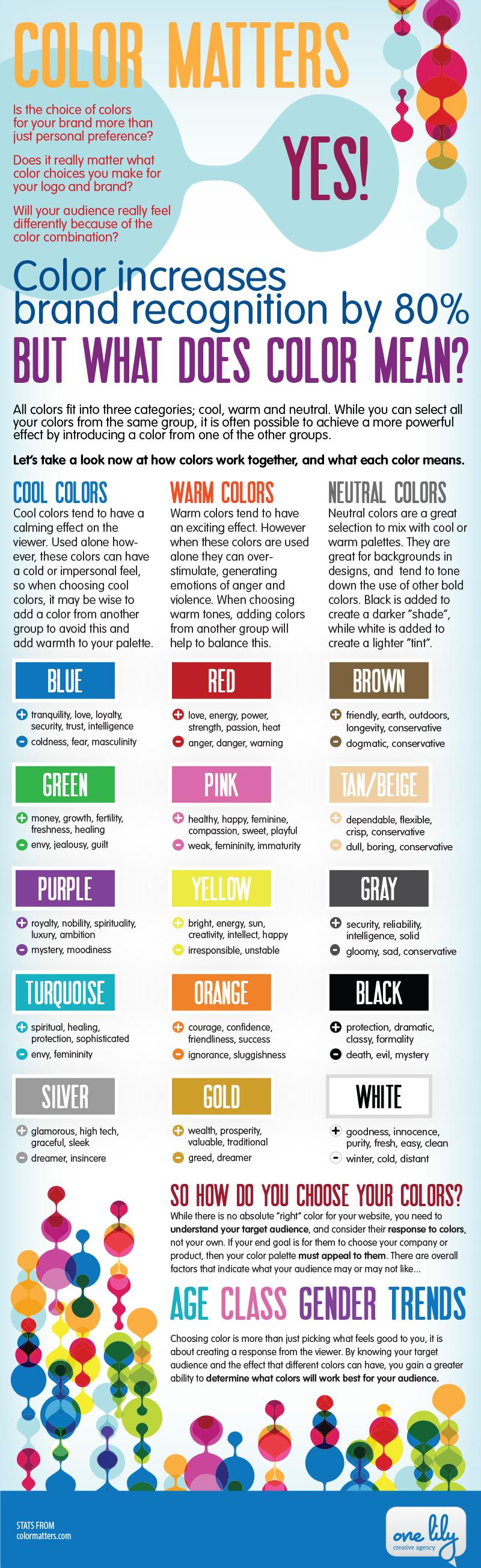 Cómo usar el color para que reconozcan tu marca