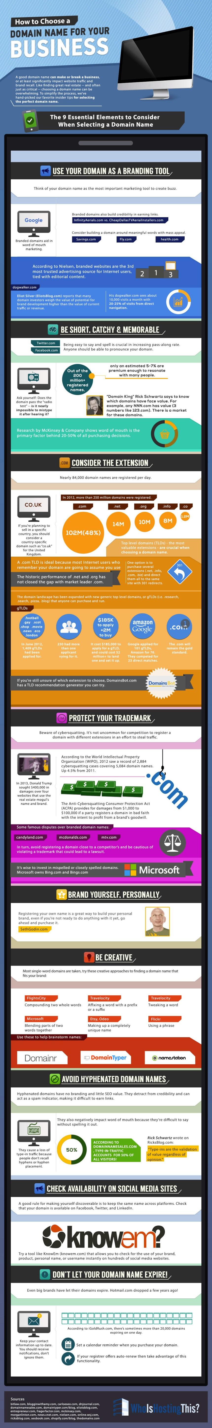 Cómo elegir el mejor dominio para tu empresa