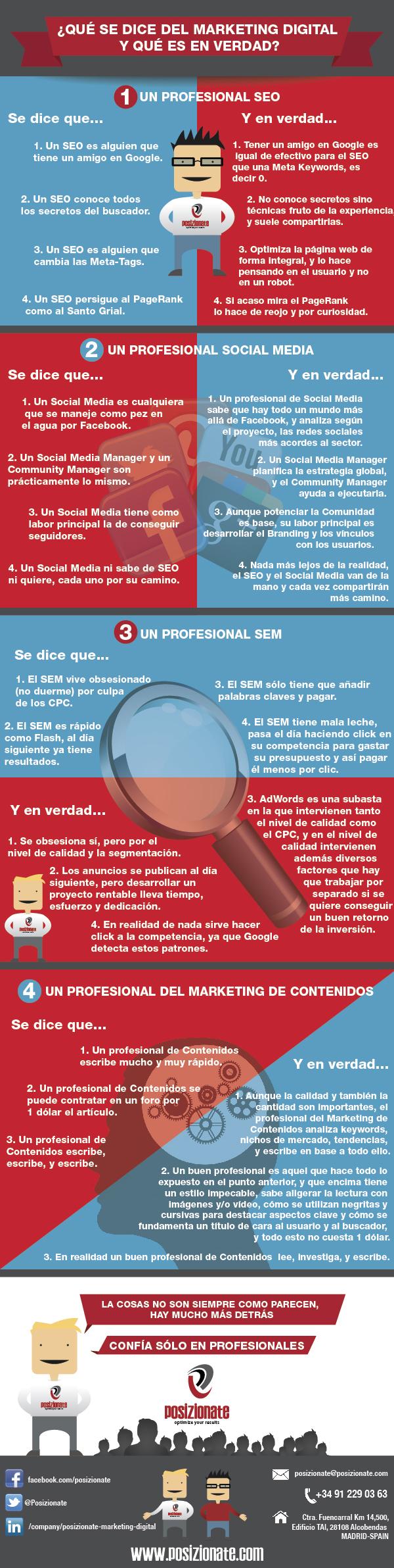 Marketing digital: qué se dice qué es y la realidad #infografia #infographic #marketing - TICs y Formación