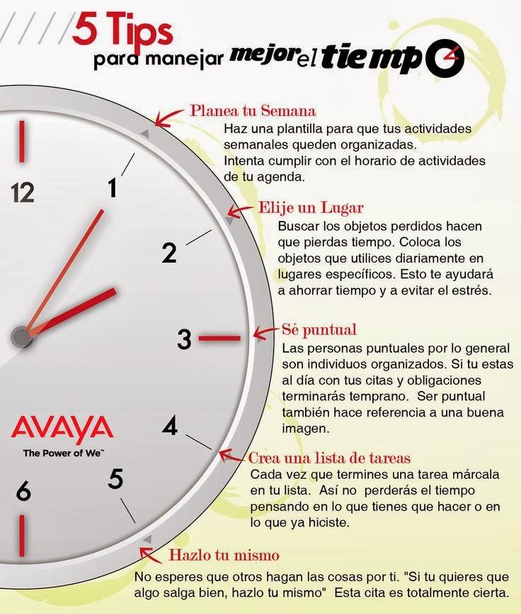 5 consejos para la gestión del tiempo