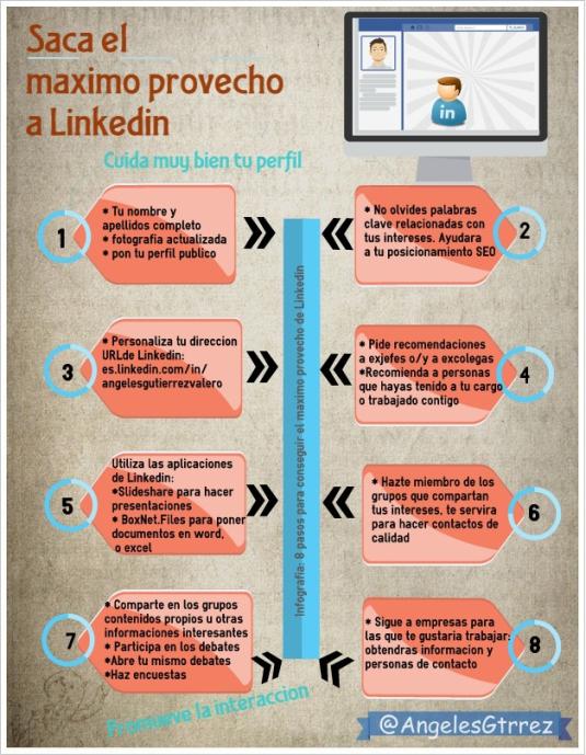 8 consejos para el uso de Linkedin