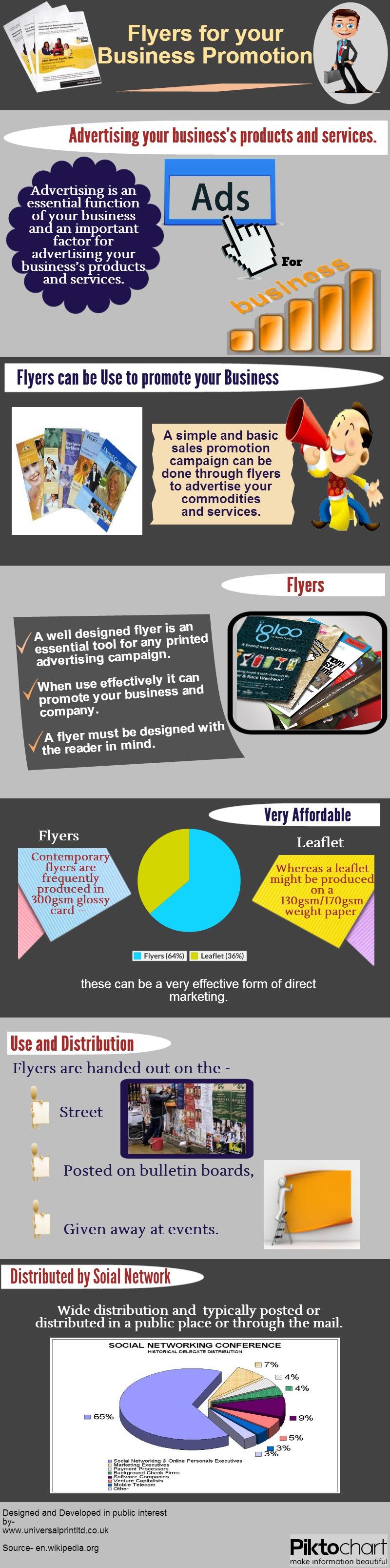 Usa flyers para promocionar tu empresa