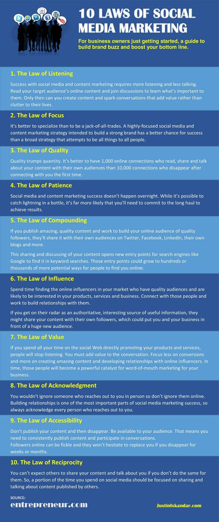 Las 10 leyes del Social Media Marketing