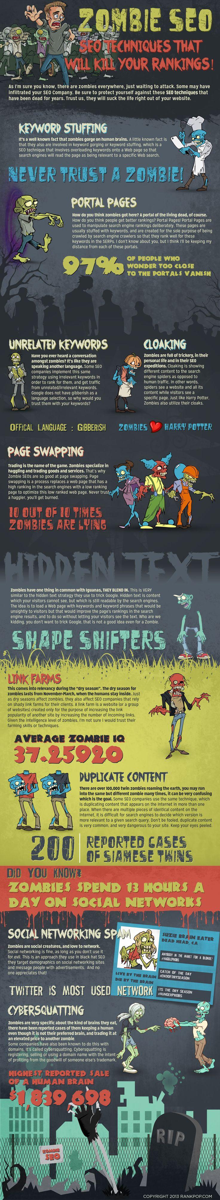SEO zombie: o cómo acabar con tus rankings