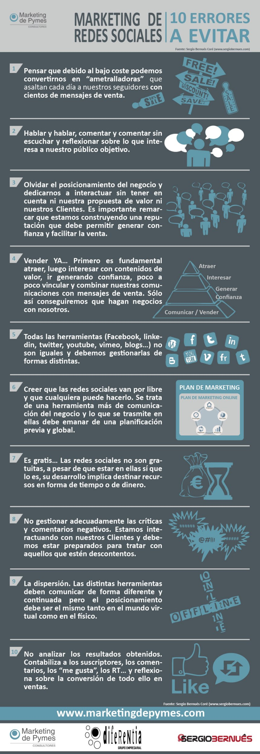 10 errores en marketing en Redes Sociales