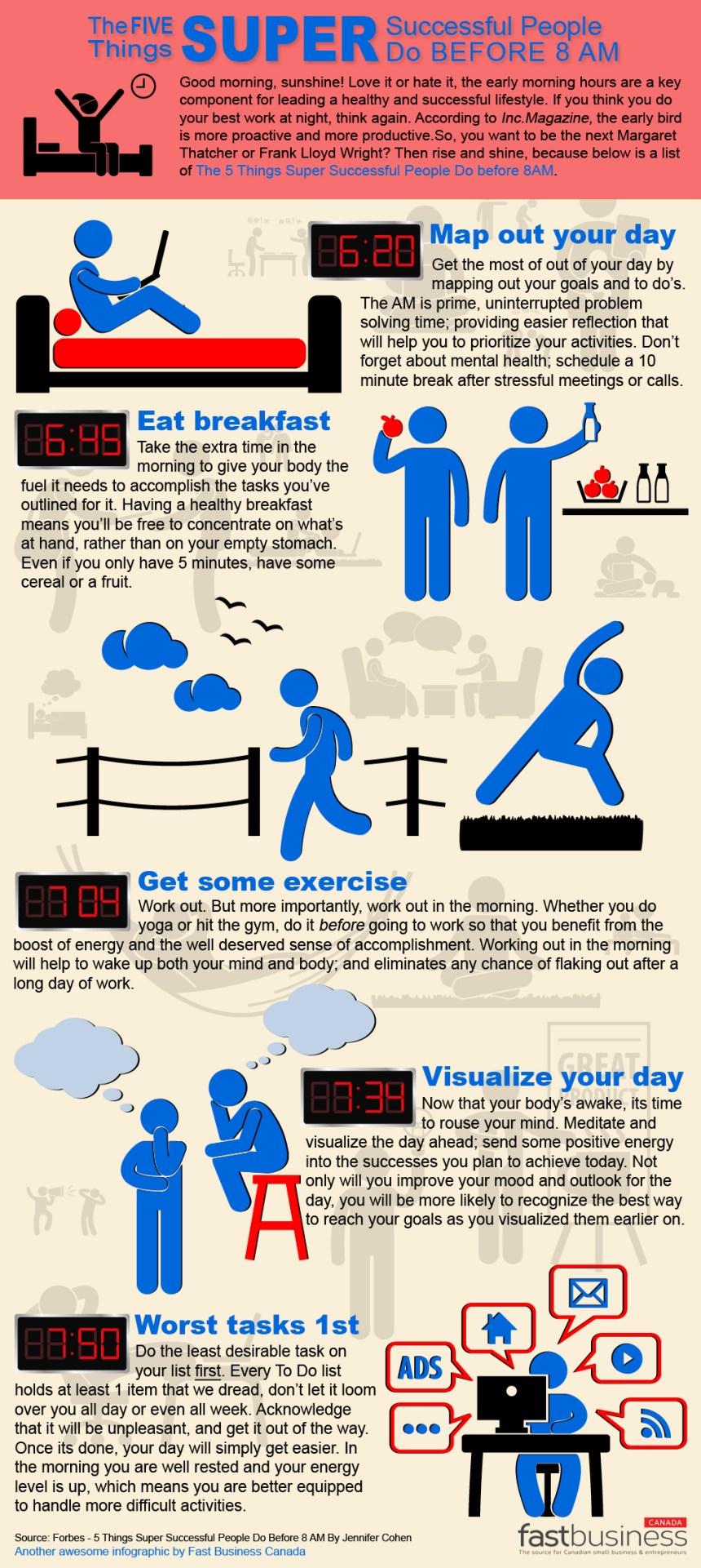 5 cosas que la gente de éxito hace antes de las 8 de la mañana