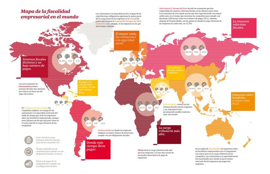 Mapa de fiscalidad para empresas en el Mundo