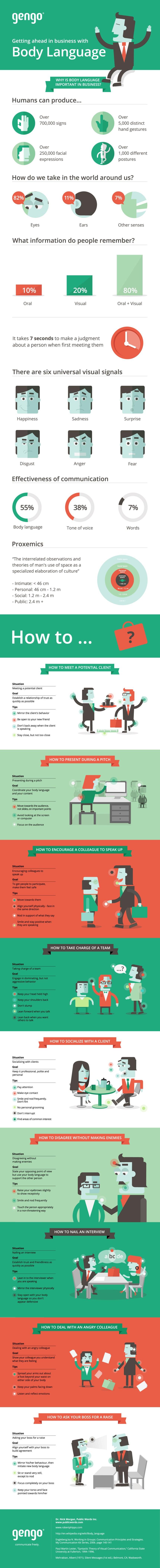 El lenguaje corporal en los negocios