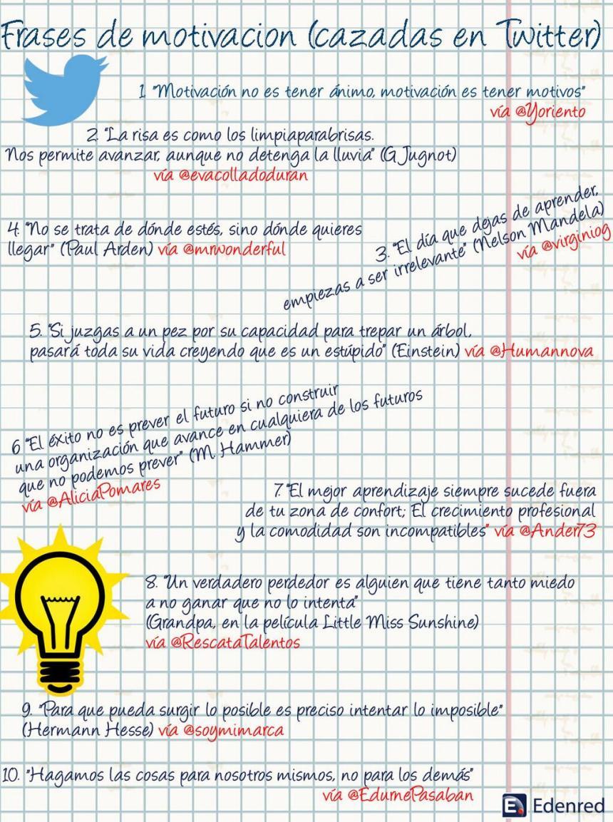 10 frases de motivación (cazadas en Twitter)