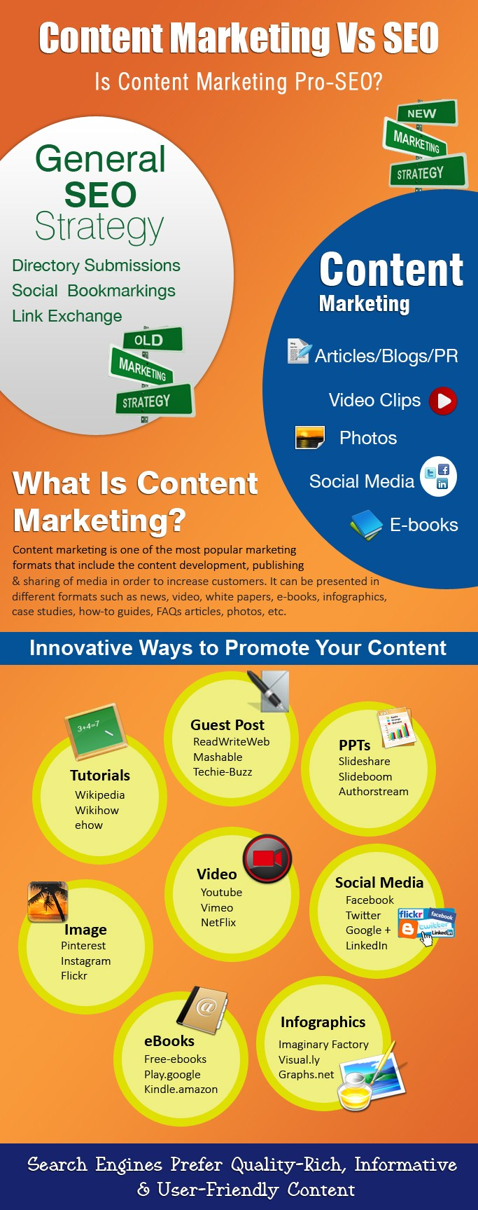 Marketing de contenidos vs SEO