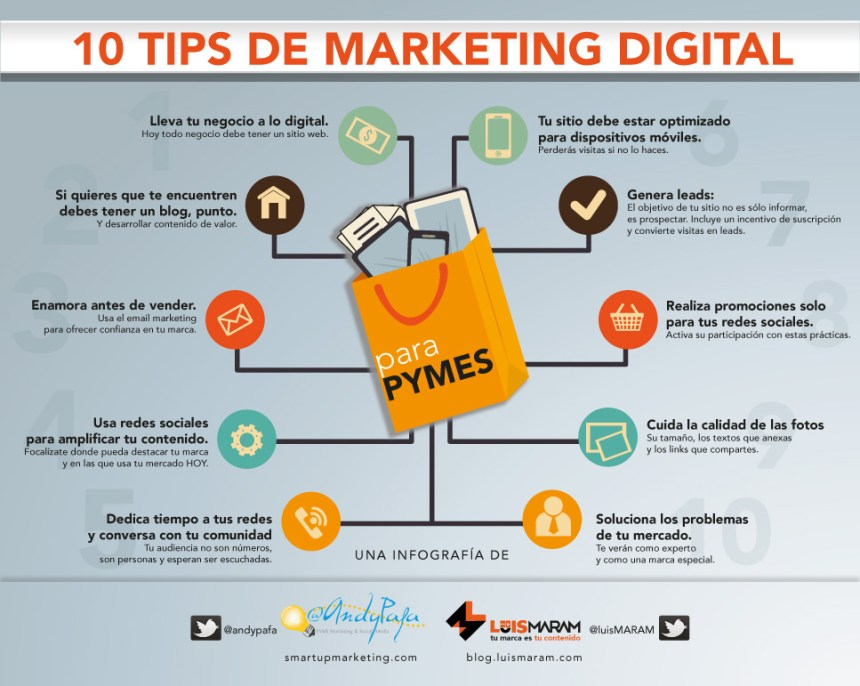 10 consejos de marketing digital para pymes