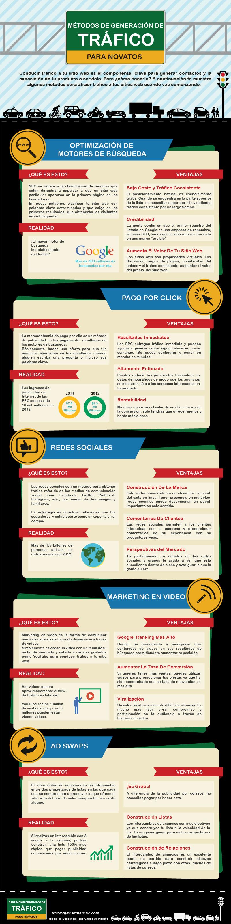 5 Métodos de generación de tráfico para novatos