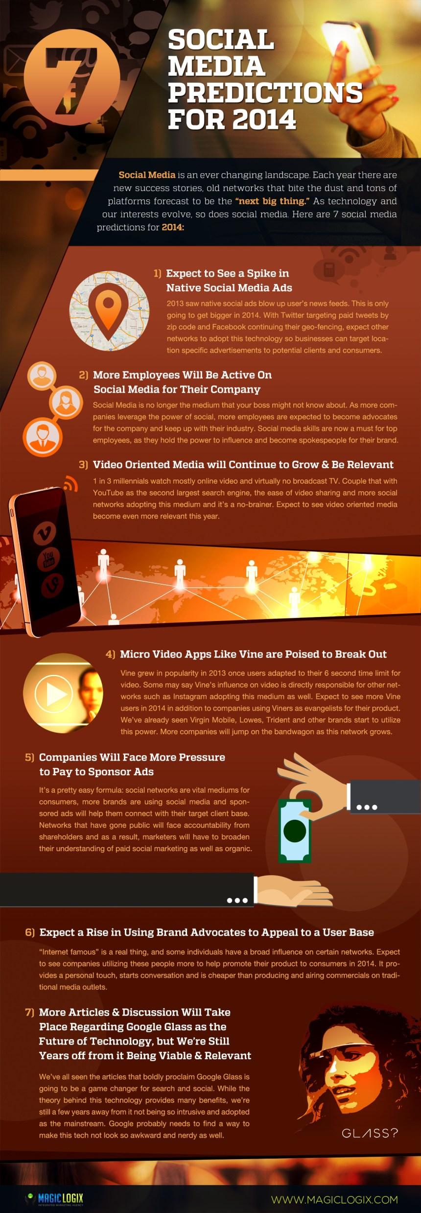 7 predicciones sobre Redes Sociales 2014