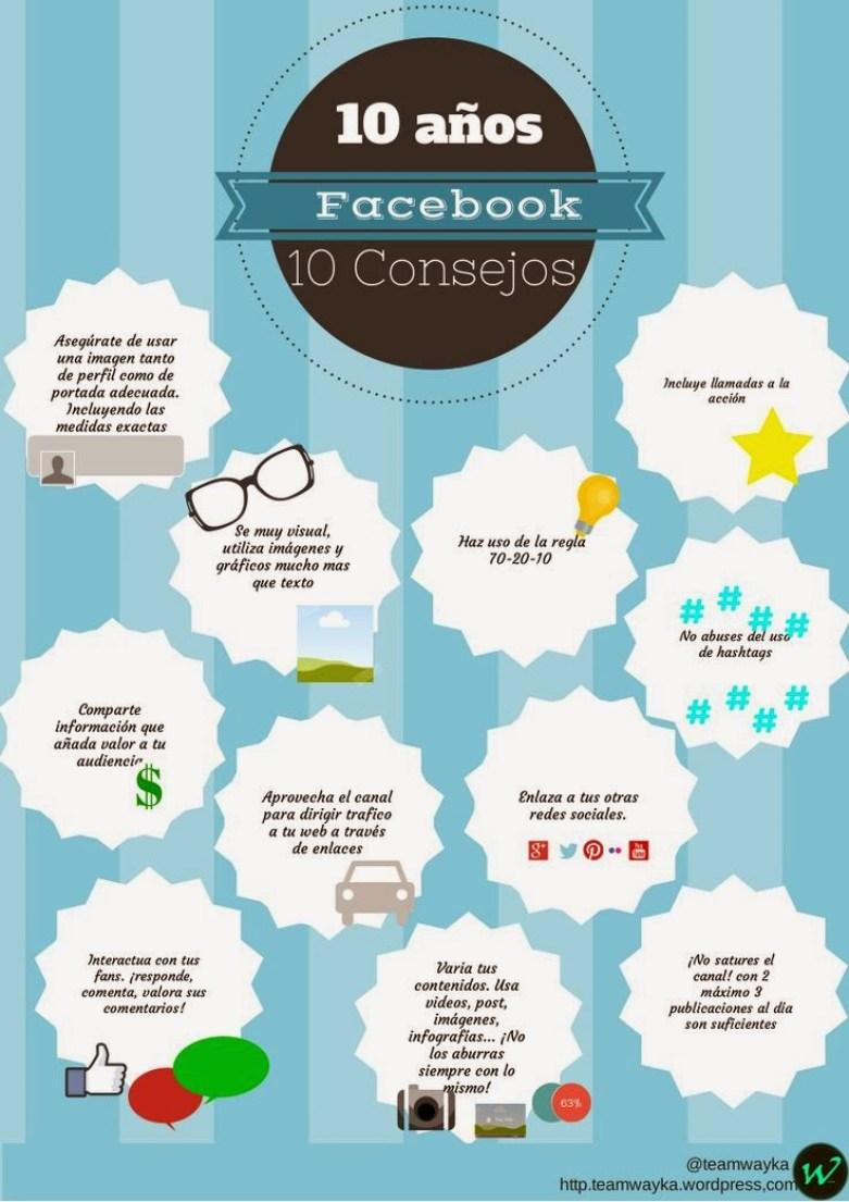 Facebook: 10 años 10 consejos