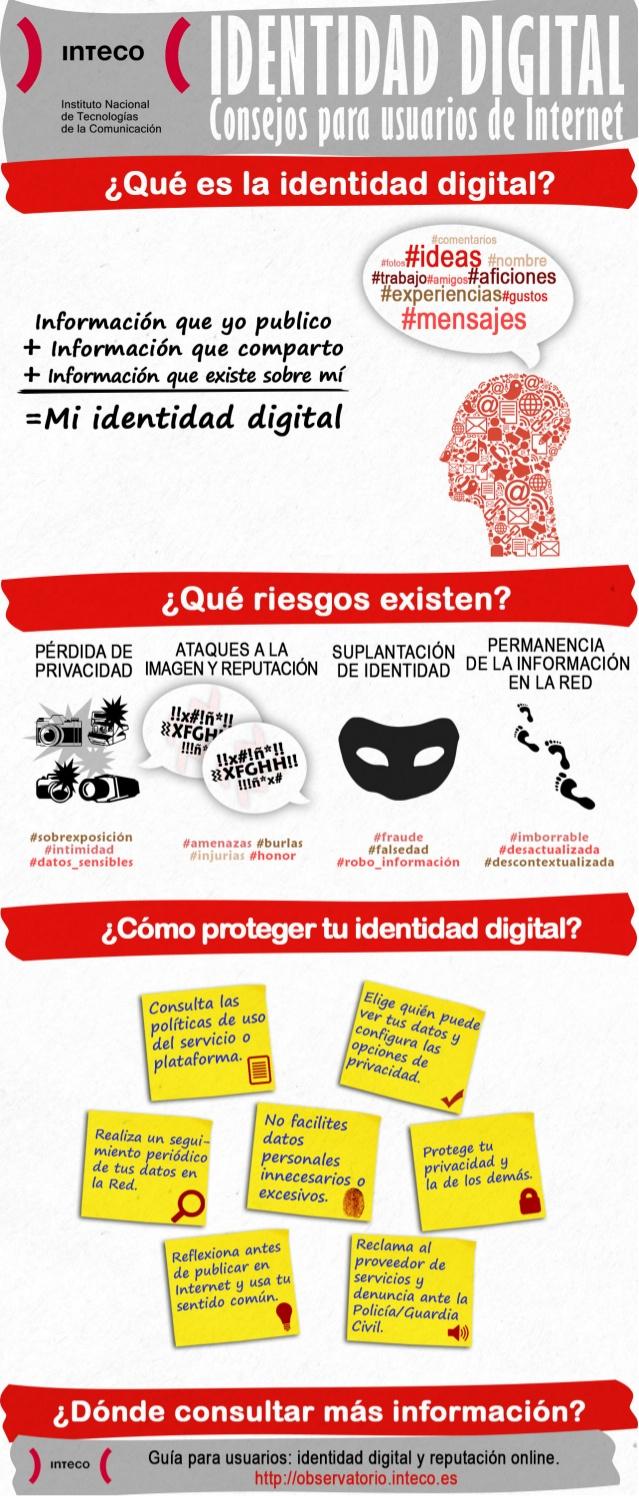 Identidad digital: consejos para usuarios de Internet