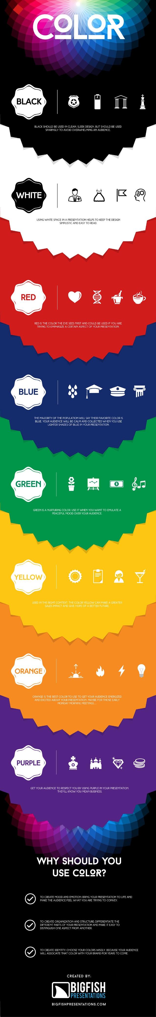 Psicología del color para presentaciones