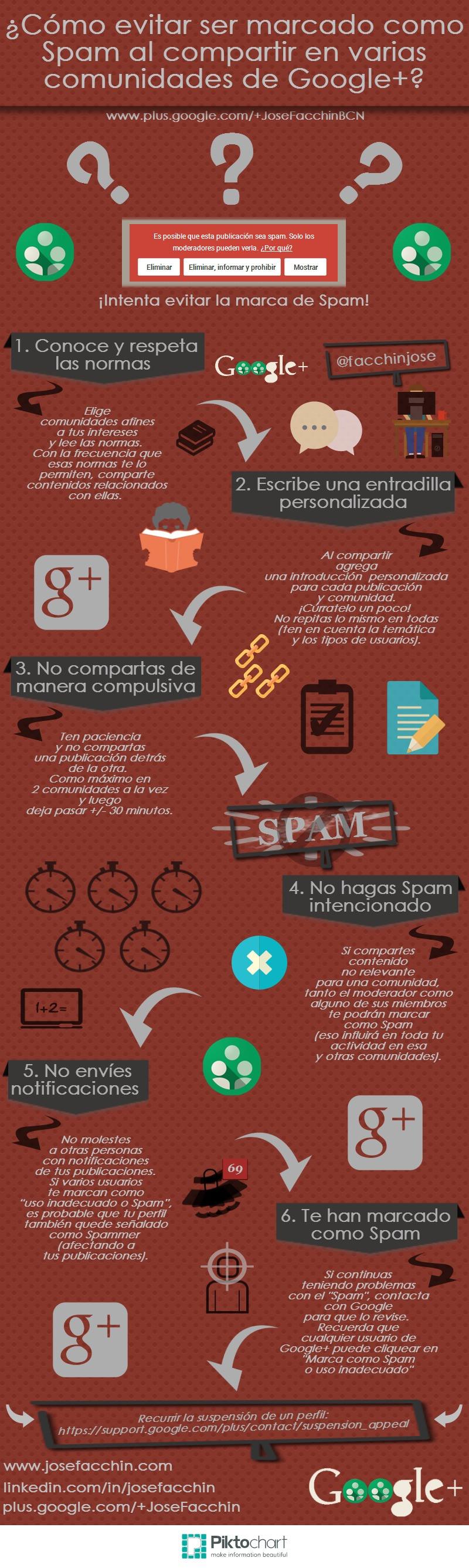 Spam y comunidades de Google +