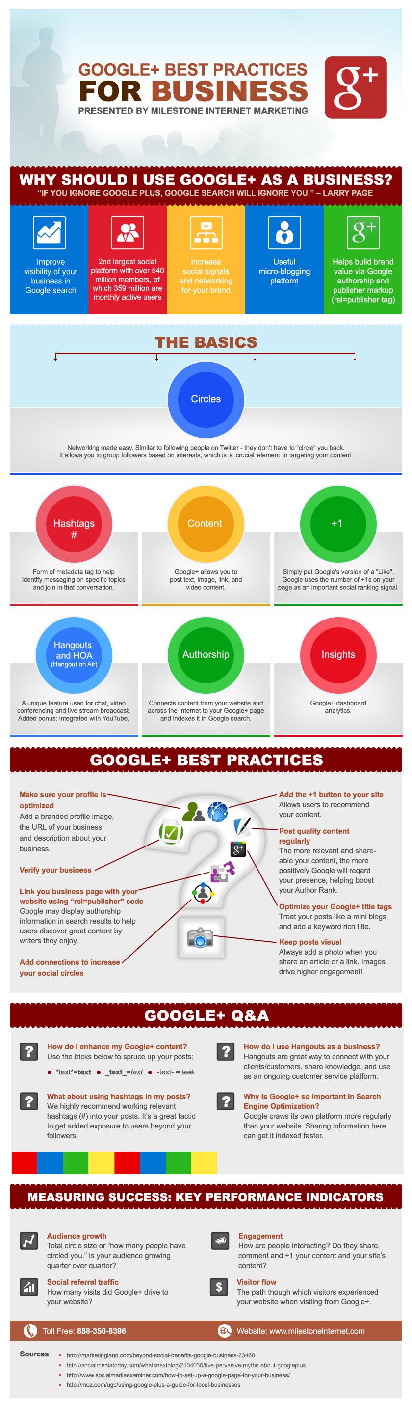 Buenas prácticas en Google + para empresas