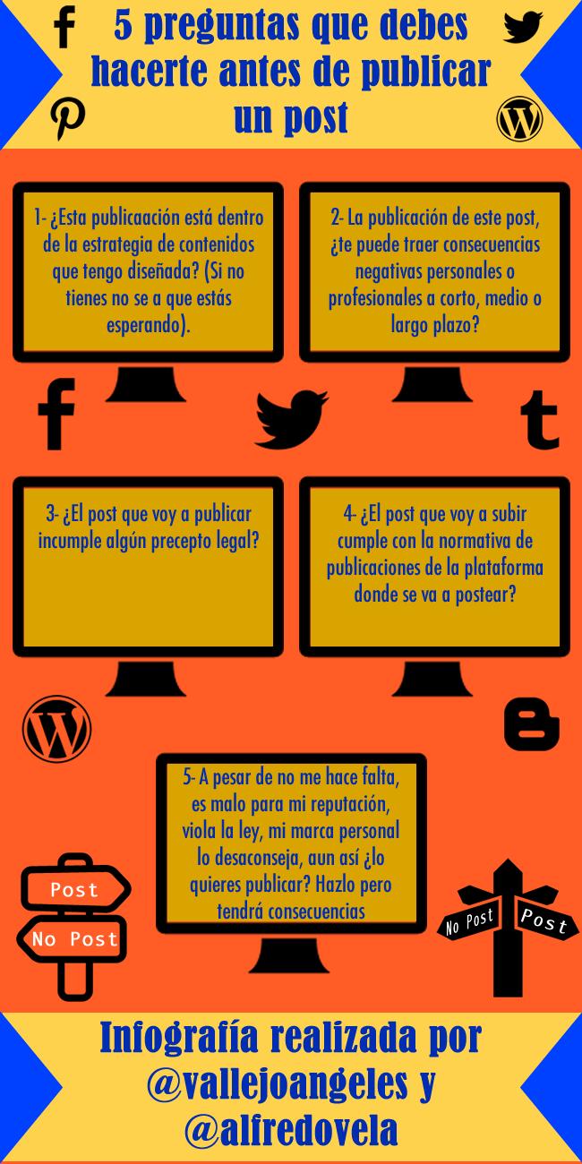 5 preguntas que debes hacerte antes de publicar un post