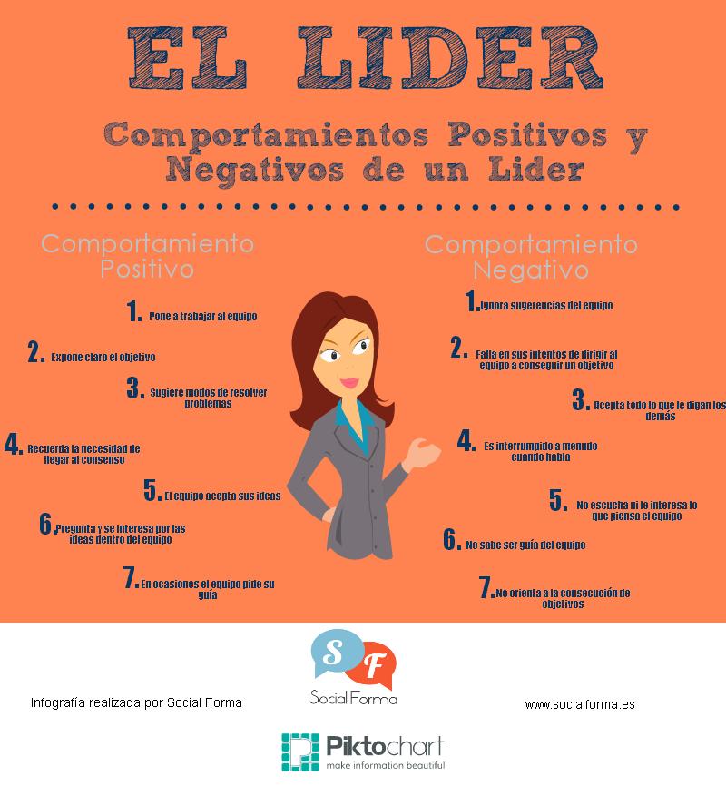 Comportamientos positivos y negativos de un líder