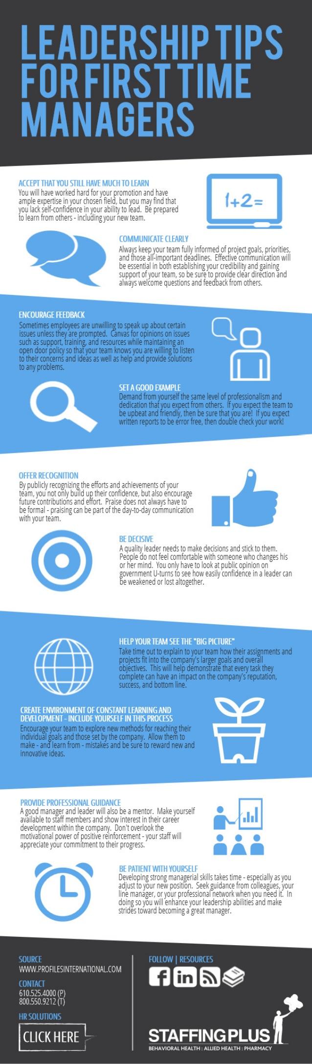 Tipos de liderazgo para jefes novatos