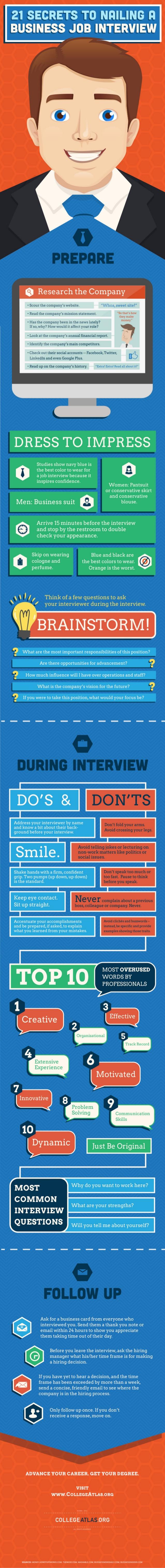 21 secretos para una entrevista de trabajo de éxito
