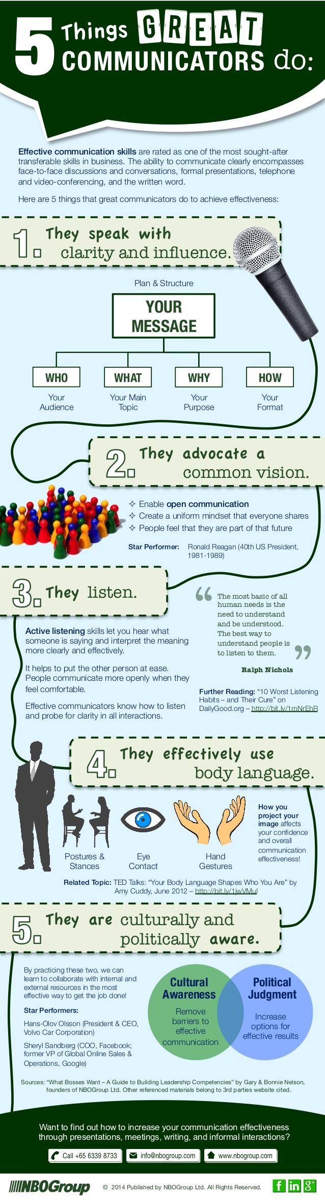 5 cosas que un gran comunicador hace