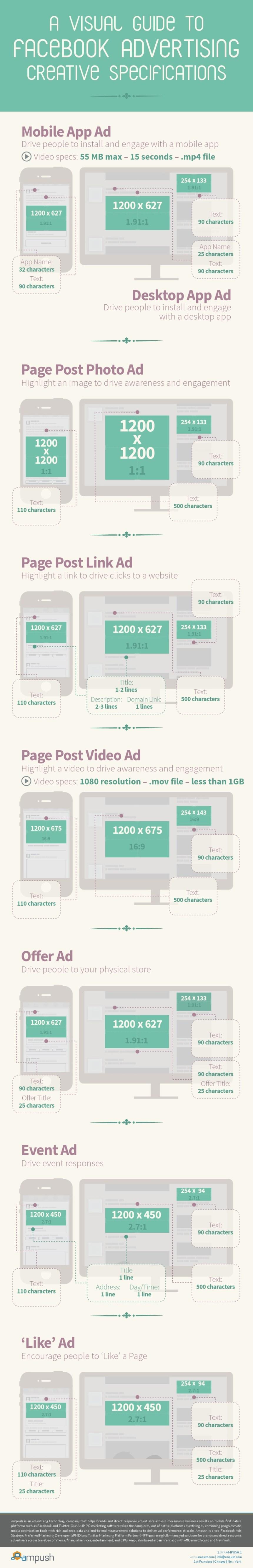 Guía visual sobre publicidad en FaceBook