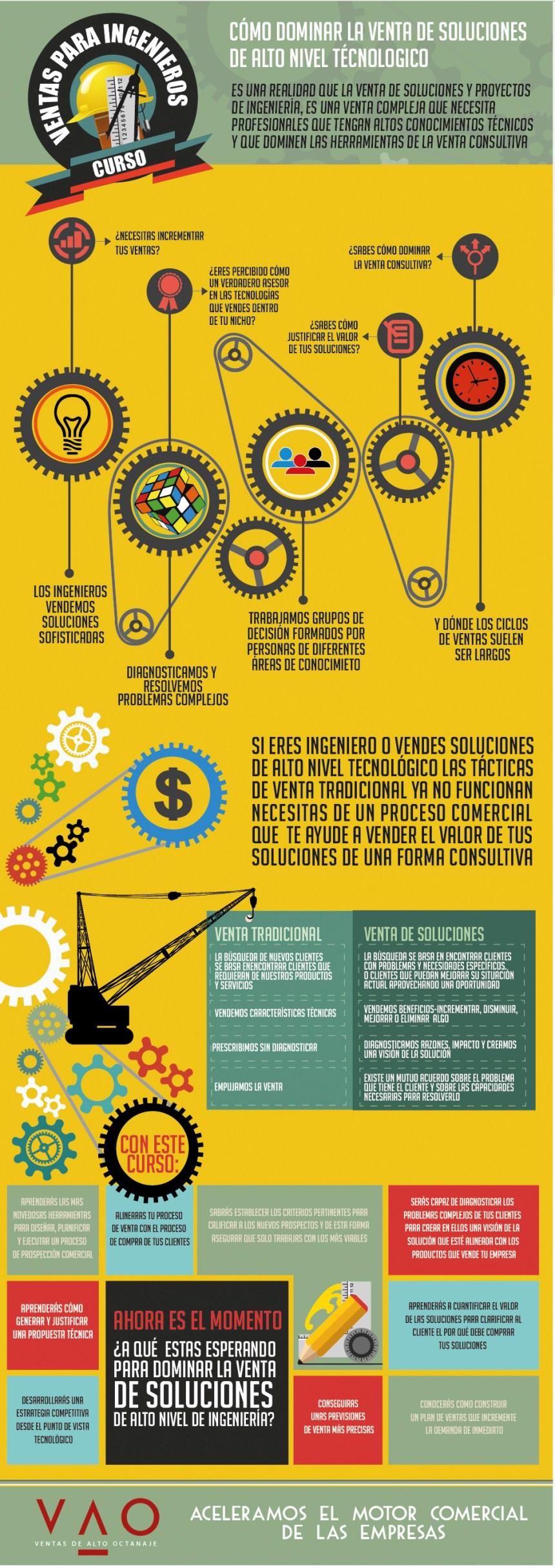 Domina la venta de soluciones de alto valor tecnológico