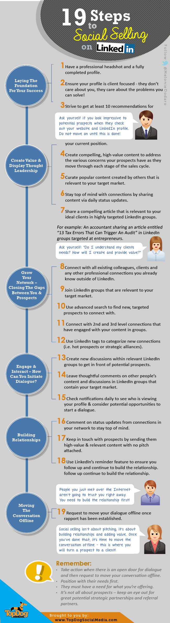 19 pasos para Social Selling en Linkedin