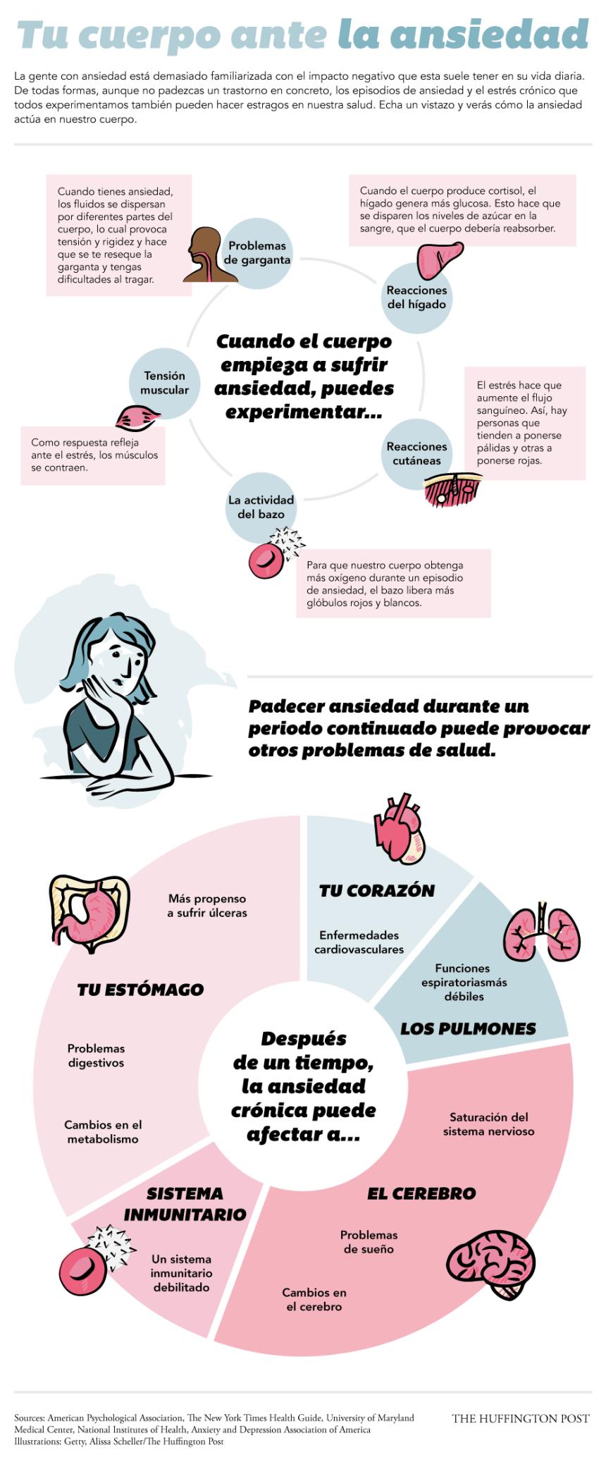 Cómo influye la ansiedad en tu salud