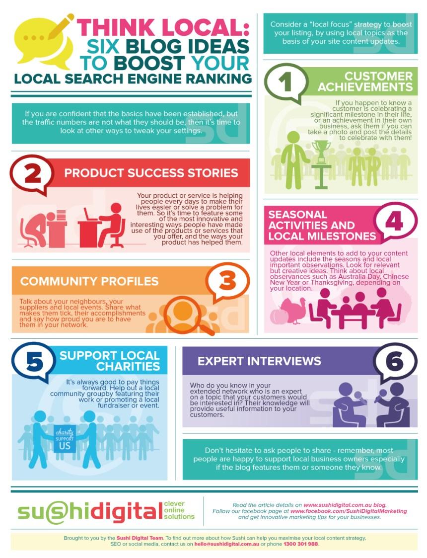 6 consejos para mejorar el posicionamiento local de tu blog