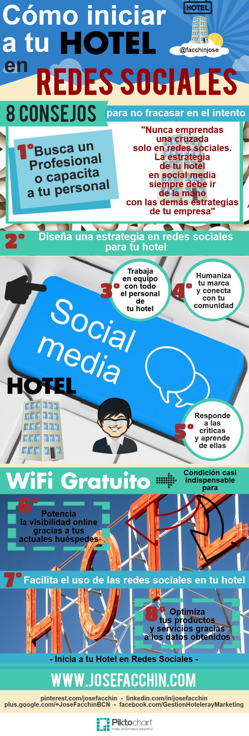 Consejos para iniciar a tu hotel en Redes Rociales