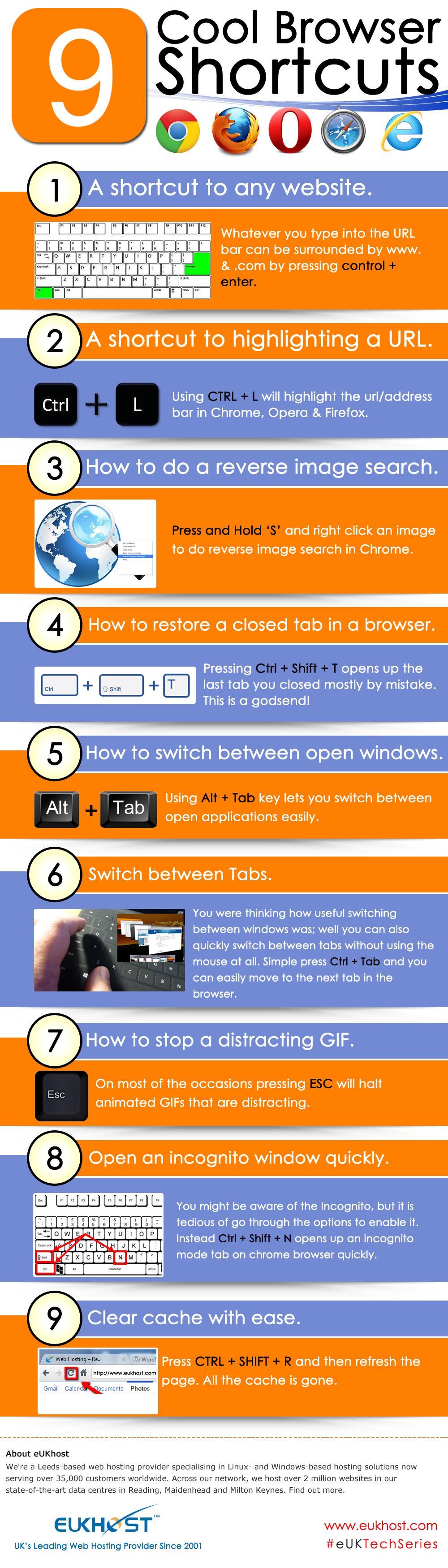 Atajos de teclado para navegadores