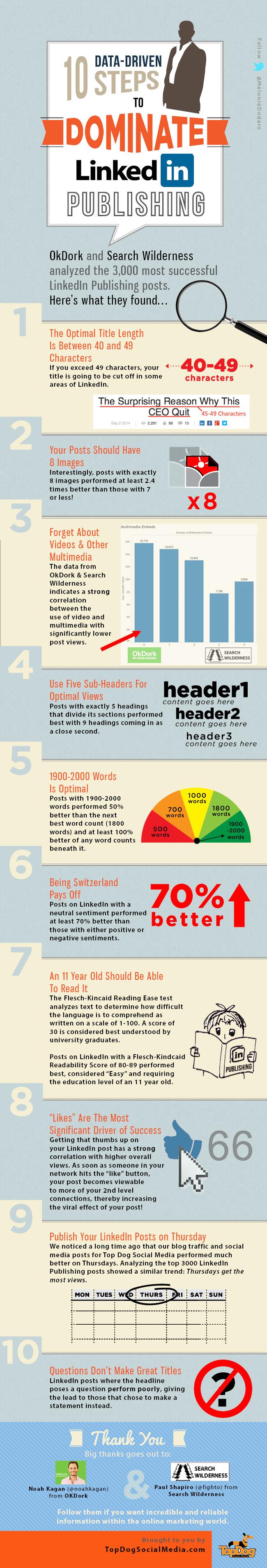 10 consejos para dominar la publicaciones en Linkedin
