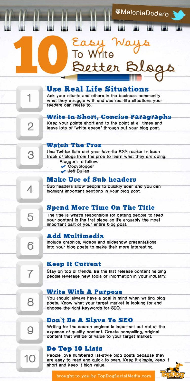 10 formas de escribir mejores posts en tu blog