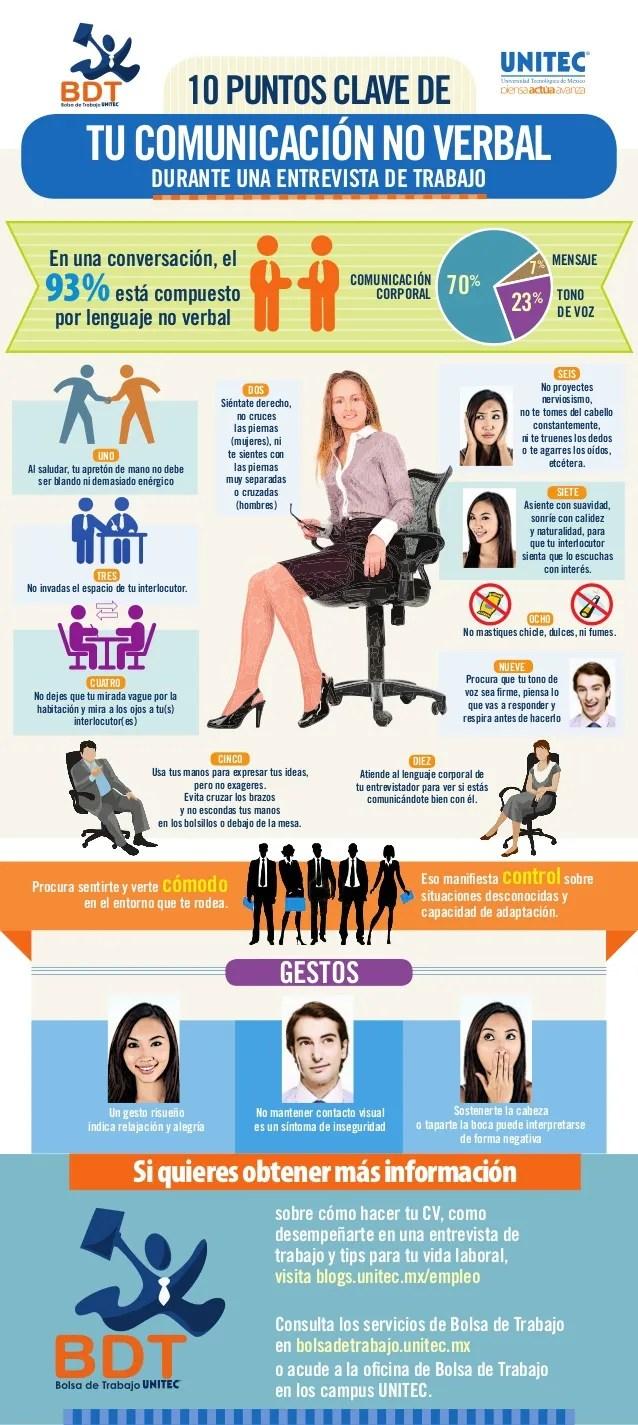 10 puntos clave de la comunicación no verbal en la entrevista de trabajo