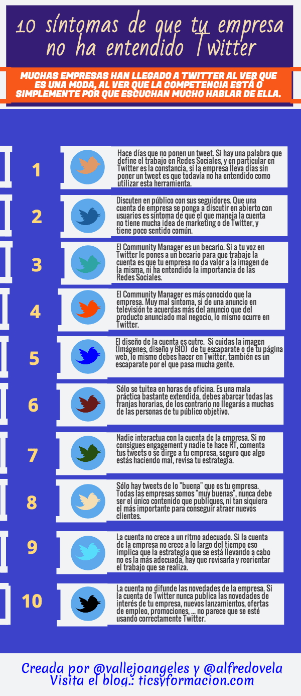 10 síntomas de que tu empresa no ha entendido Twitter