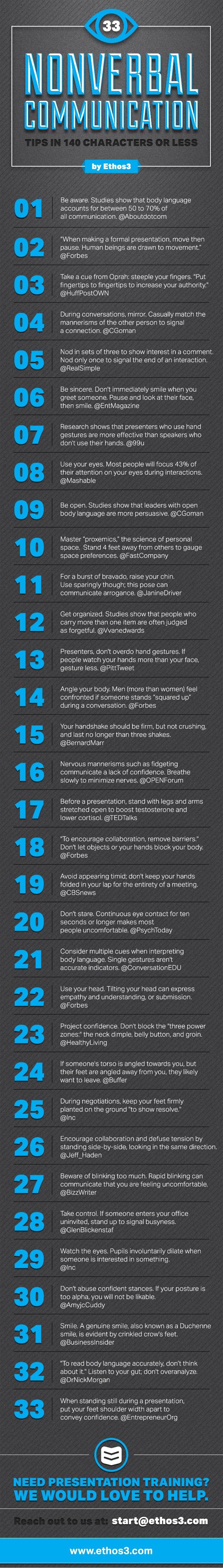 33 consejos sobre comunicación no verbal en 140 caracteres