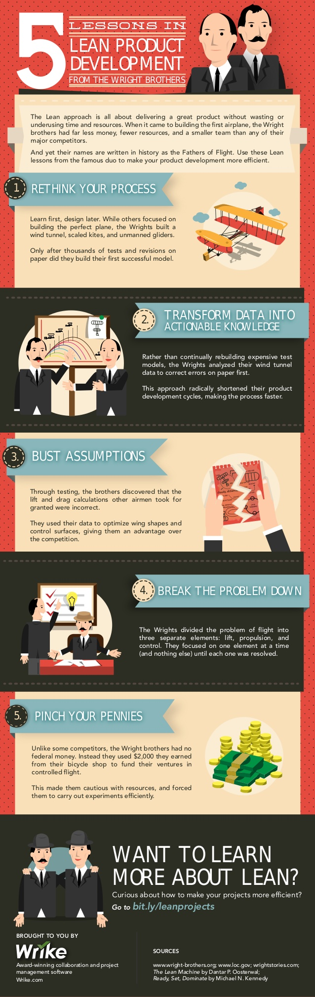 5 lecciones LEAN al desarrollo de productos