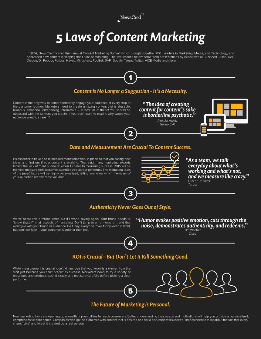 Las 5 leyes del marketing de contenidos