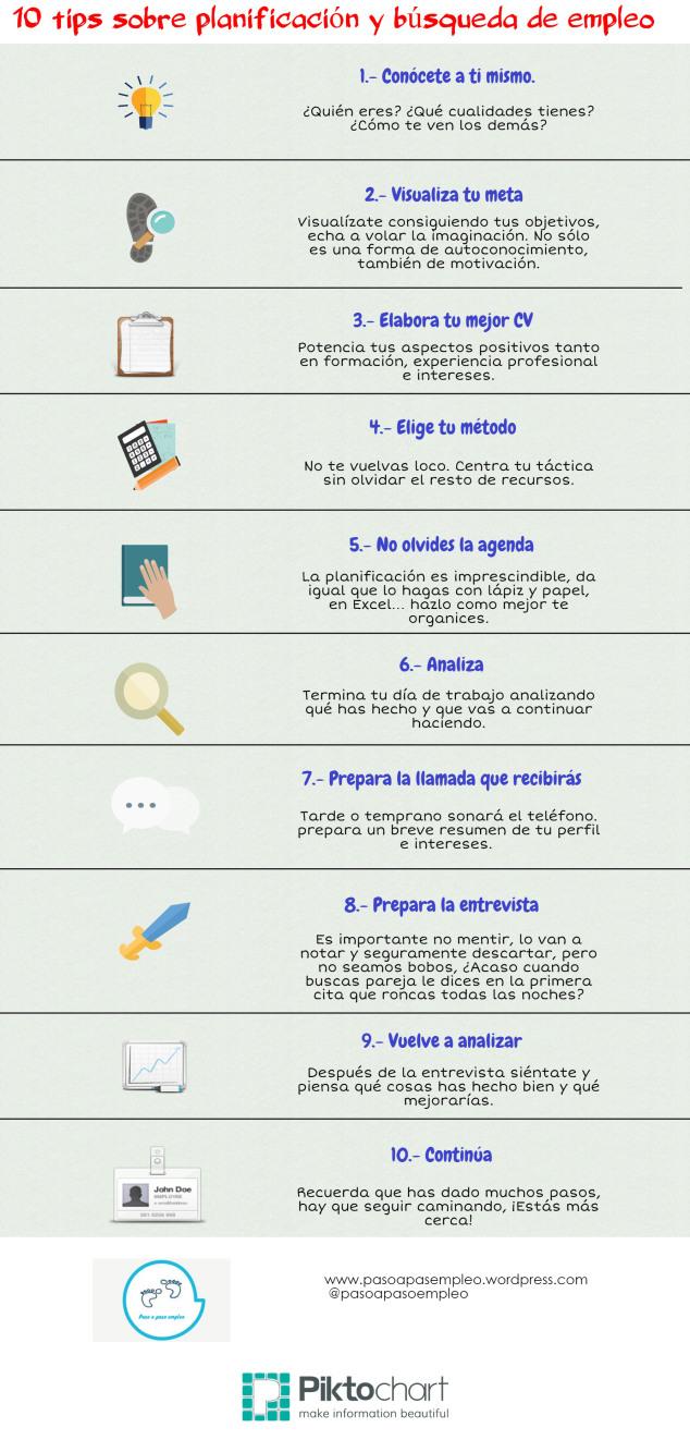 10 consejos sobre planificación y búsqueda de empleo